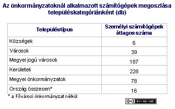2001-iv-jelentes-onkormanyzat-pcszam