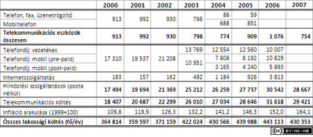 2008-jelentes-vezetekes-2_02