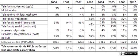 2008-jelentes-vezetekes-2_03
