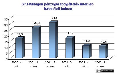2002-i-jelentes-penzugy-webigen