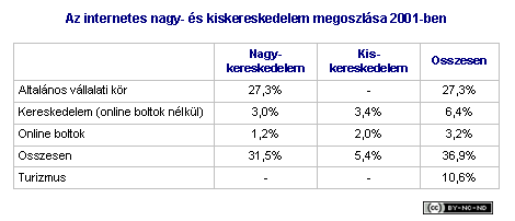 2002-i-jelentes-vallalatok-int_ker2