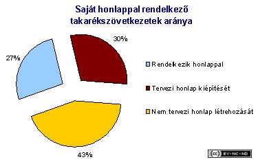 2002-ii-jelentes-penzugy-takszov