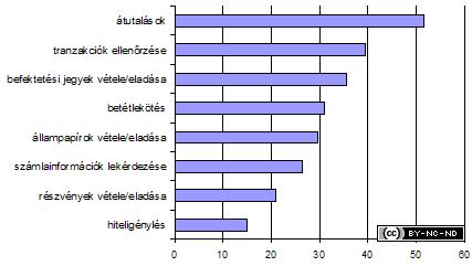 2003-i-jelentes-penzugyi-megbizasok