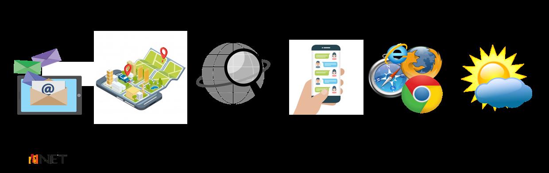 9bfa4d3234 A kapcsolattartás mellett az információszerzés terén is meghatározó a  mobilnet külföldön is: 81 százalék tájékozódik GPS navigáció vagy térkép  segítségével, ...