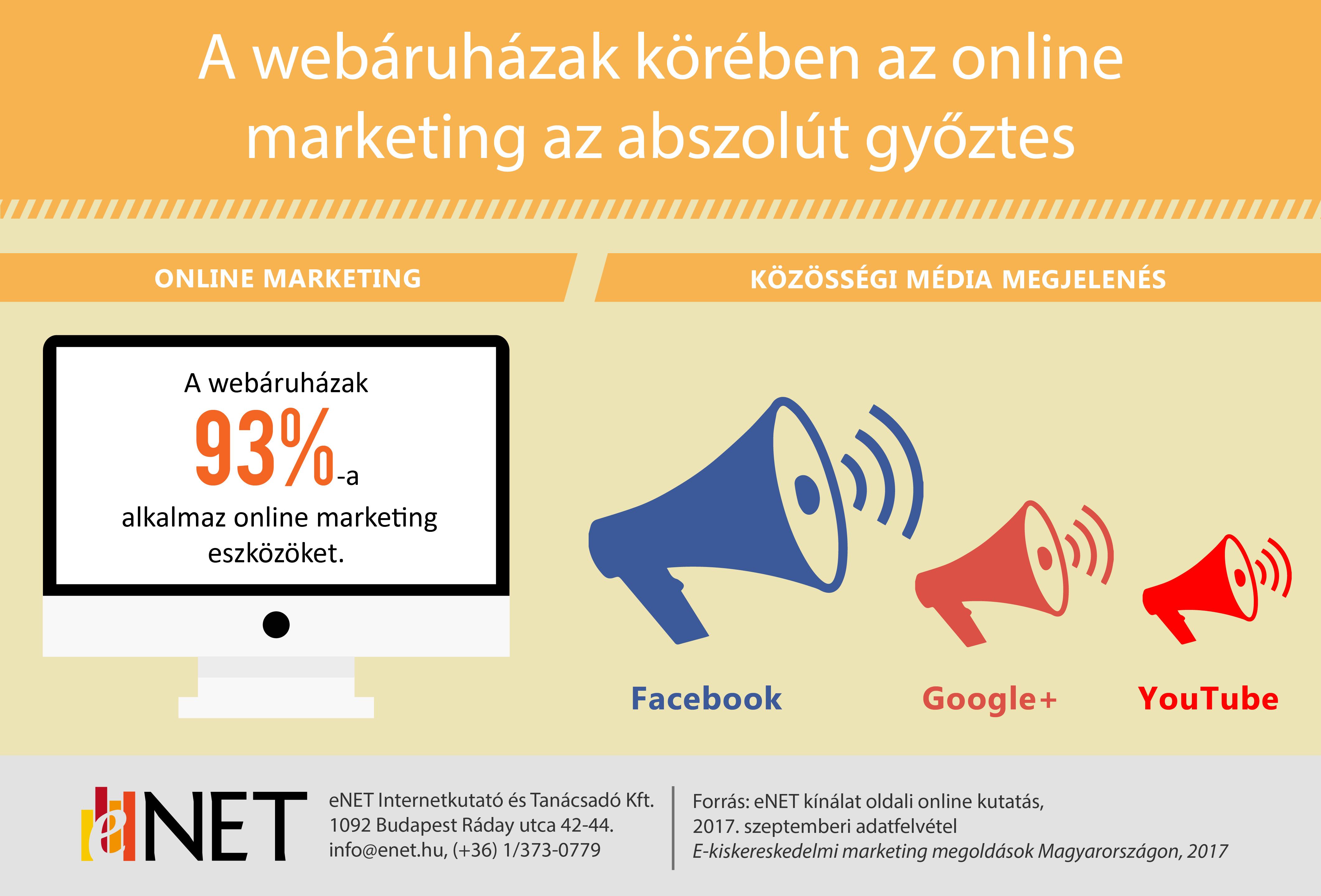 10-ből 6 webáruház ugyan pozitív véleménnyel van az ilyen típusú weboldalak  használatával kapcsolatban. Azonban csak 10-ből 1 elégedett teljes  mértékben az ... 8e64de5706