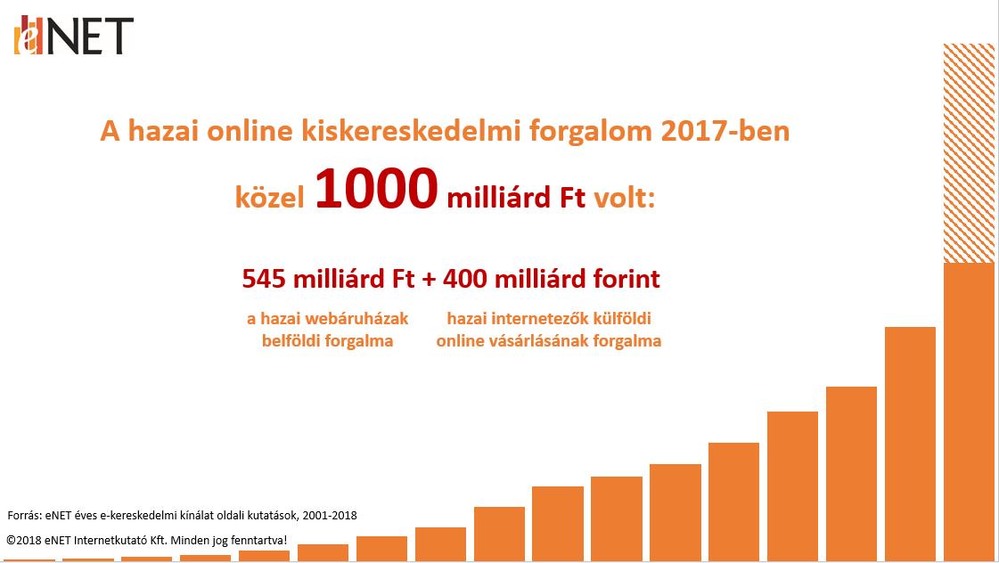 Letöltés: az_internetes_kereskedelem_bovulesenek_kozpenzugyi_szempontjai_20200508.pdf